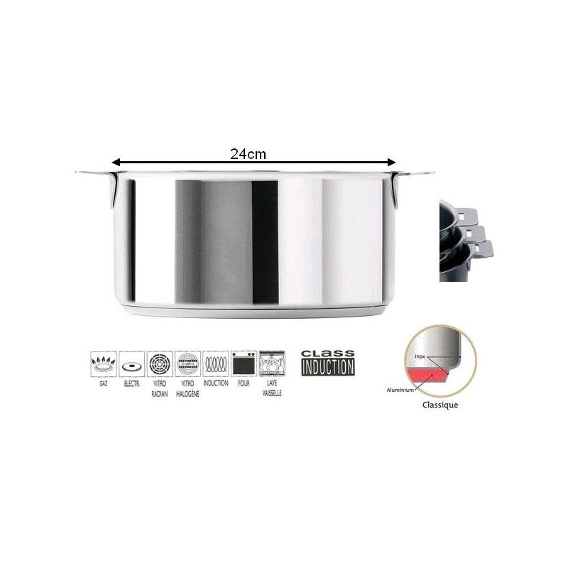 faitout cristel mutine 24 cm inox f24q casserole serie de casseroles inox faitout pas cher avis. Black Bedroom Furniture Sets. Home Design Ideas